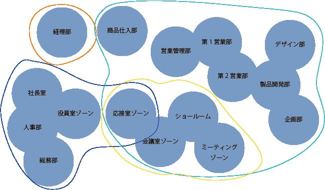 Kinsetsu